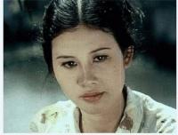 Top những bài hát hay nhất của Kim Thanh Loan