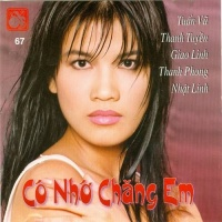 Có Nhớ Chăng Em - Various Artists